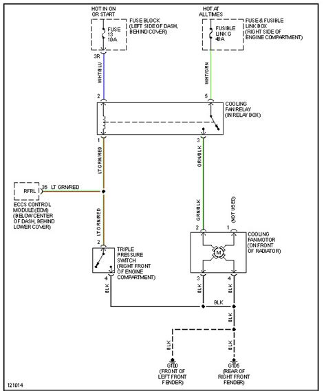 Charming Nissan Patrol Y60 Wiring Diagram Photos - Best Image ...