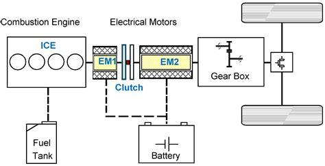 a parallel circuit diagram simple parallel electrical circuit diagram wiring diagram