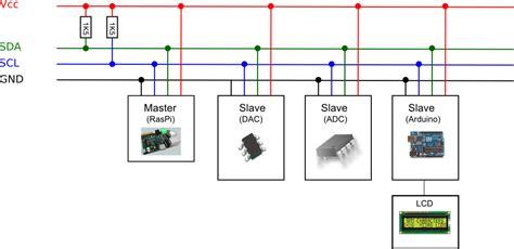 pull up resistor i2c arduino i2c protocolo de comunica 231 227 o arduinobr