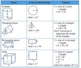 abe 3 unit 3 kayas math