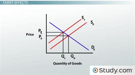 quota design definition tariff diagram explanation choice image how to guide and