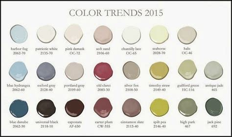 benjamin moores 2015 color of the year and color trends car interior design