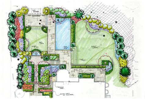 Backyard Planner Free Meet The Architects Craftsman And Landscape Technicians