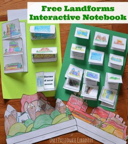 5 themes of geography interactive notebook landforms interactive notebook pack geography
