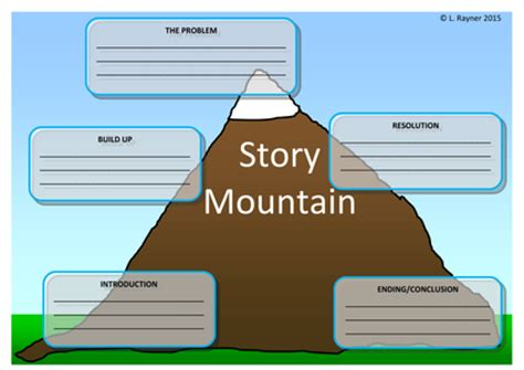 story mountain pack by missroskell uk teaching resources