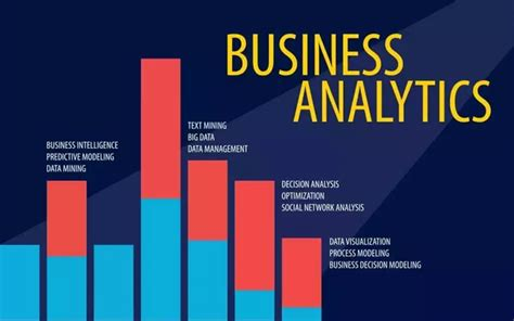 Mba In Data Analytics In Bangalore by Why Do Study Business Analytics Business Quora