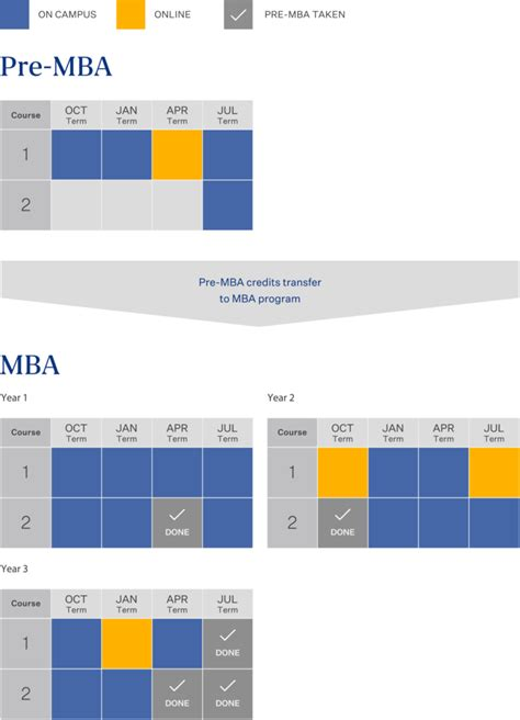 Pre Mba Conferences course plan exle globis