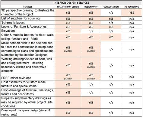 3d Model Render Concept Design Interior Printing Interior Design List