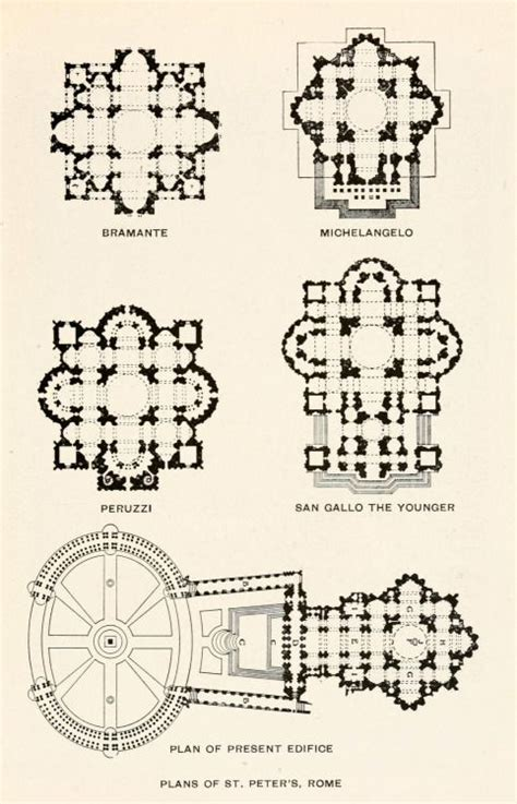 saint peter basilica architectural floor plan vatican city 1933 renaissance architecture 160 best images about estructuras de moster 237 a on