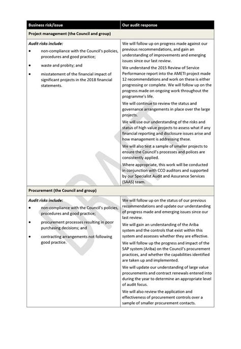 appointment letter risk assessor agenda of audit and risk committee 6 december 2017
