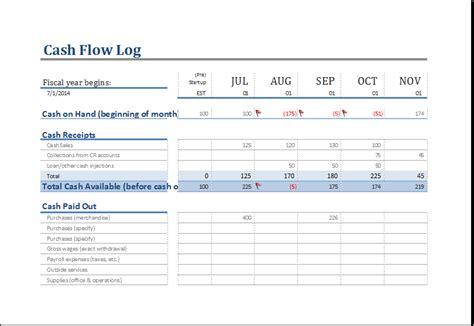 latest cash flow format cash flow log template for excel excel templates