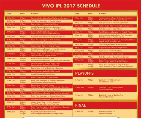 2017 vivo ipl wallpaper vivo ipl 2017 match schedule ipl vivo time table
