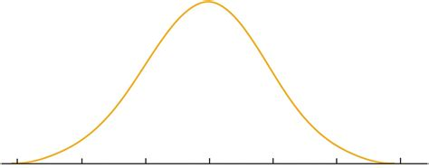 Bell Lookup Bell Curve Images Search