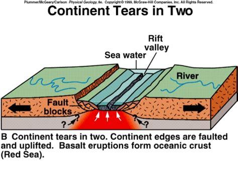 seafloor spreading diagram diagram sea floor spreading meze