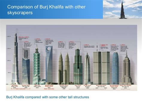 trade me sections trade me sections burj khalifa reblogged from samuel