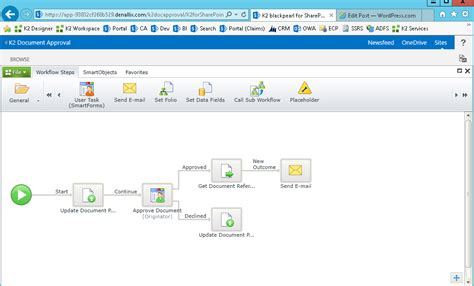 creating sharepoint workflows sharepoint approval workflow with dynamic best free