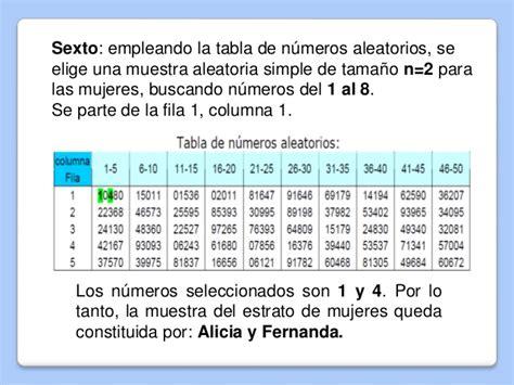tabla de numeros aleatorios tipos de muestreos