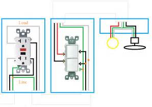 nec bathroom wiring bathroom free printable wiring diagrams