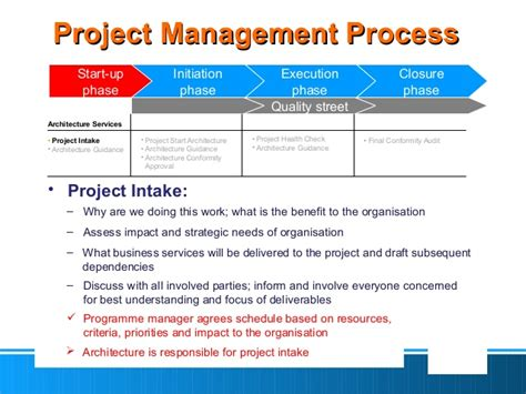 Project Management Intake Process Related Keywords Project Management Intake Process Long Tail Work Intake Process Template