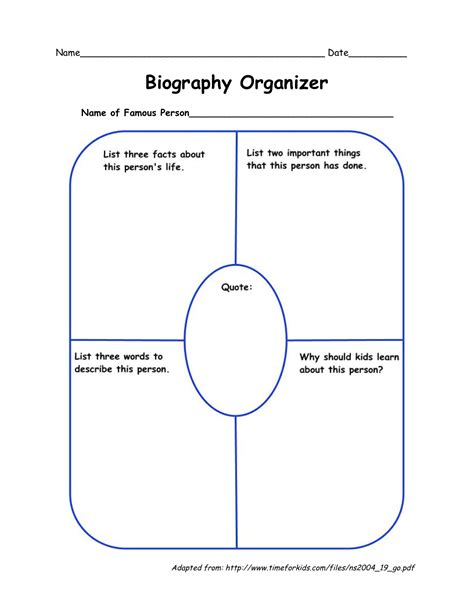 fourth grade biography graphic organizer biography organizer
