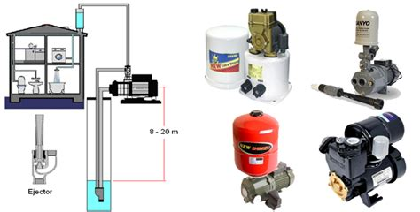 kapasitor pompa air terbalik kapasitor pompa air terbalik 28 images cara mengganti kapasitor mesin pompa air ralali news