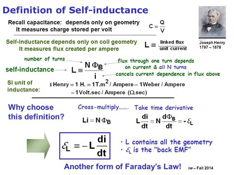 self inductance of an ideal inductor physics electricity and magnetism lecture 12 inductance rl circuits y f chapter 30 sect
