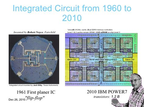integrated circuit in physics integrated circuit in physics 28 images electronics component pinout diagrams 4000 series