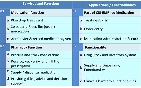 Hospital Emergency Management Plan Template Hospital Emergency Management Plan Template