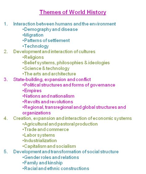 themes in literature test 5 quizlet ap world history ms payne s social studies classroom