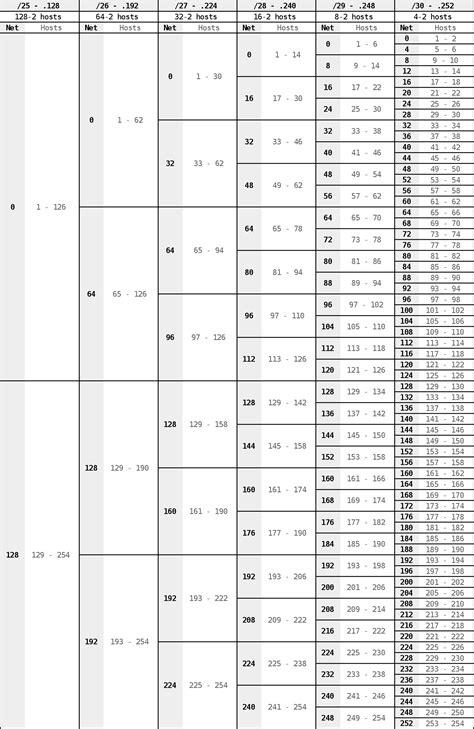 filevlsm chartsvg wikimedia commons