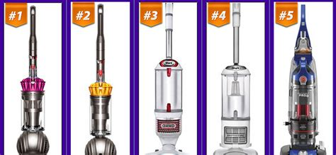 Vacuum Cleaner Ideal best upright vacuum best commercial upright vacuum dyson