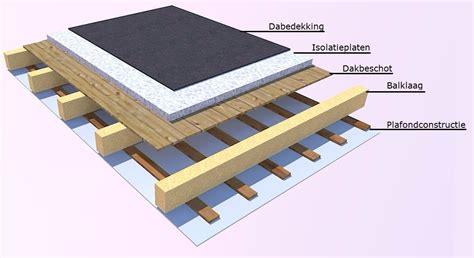 Dak Isoleren Binnenzijde Kosten by Dakisolatie Wat Kost Het Dakwerker Weetjes Be