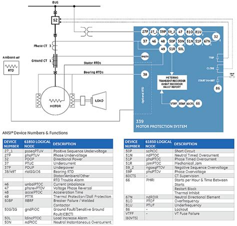 motor rtd protection wiring diagrams wiring diagram
