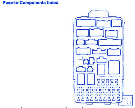 honda crv   component fuse boxblock circuit breaker diagram carfusebox