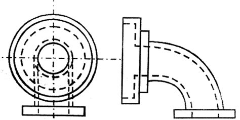 shell pattern in casting pattern types in casting process and its configuration