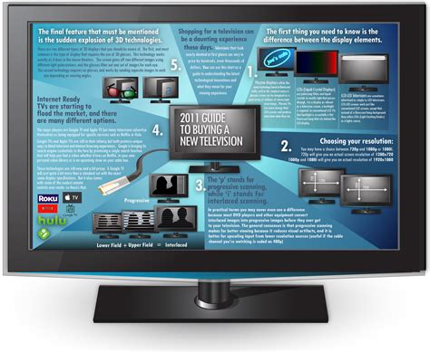 best 3d television how to get the best 3d television set side by side reviews