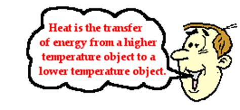 What Is The Definition Of Room Temperature by What Is Heat