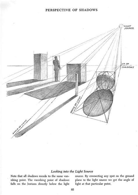 Perspektive Zeichnen Lernen by Perspective 9 Perspektive Architektur