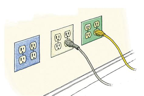 28 home electrical basics electrical wiring