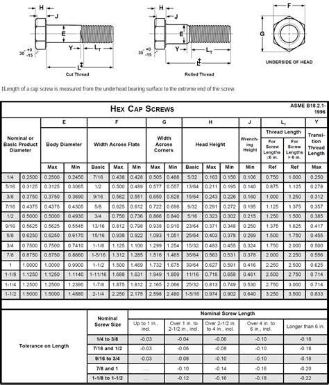 Baut Hex Stainless Steel 304 M12 X 35 Kunci 19 sts industrial 187 grade 5 technical data
