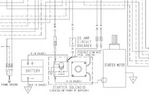 2003 polaris 330 magnum wiring diagram 2003 wiring diagram