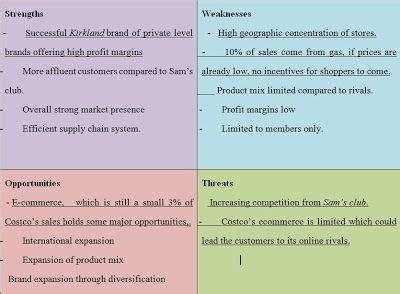 sle of weaknesses cheshnotes notes and essays costco wholesale swot