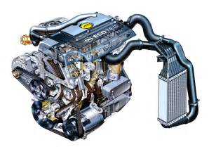 Suzuki 1 6 Engine Suzuki 1 6 Engine Diagram Get Free Image About Wiring
