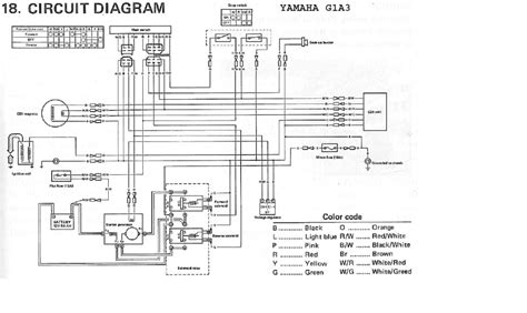 golf cart wiring schematic ez go golf cart wiring diagram