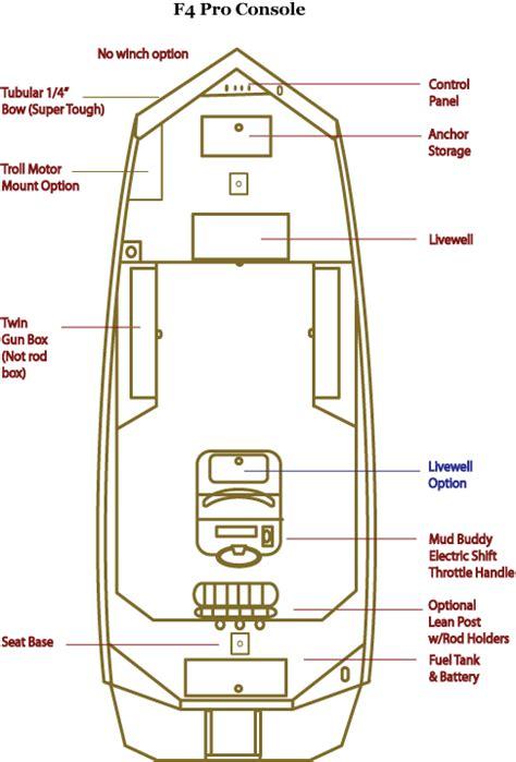 excel jon boat excel boats best built aluminum boat