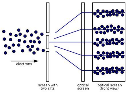 interference pattern theory light and optics double slit interference physics 299