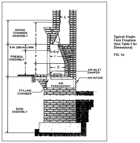 Rumford Fireplace Specifications by Best 20 Fireplace Der Ideas On Insulation R