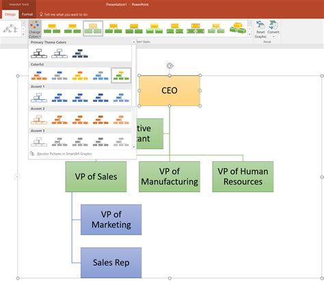 How To Create An Org Chart Visio Process Diagram Map Of How To Make An Organizational Chart In Powerpoint 2010
