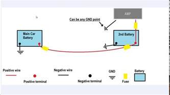 car dual battery wiring diagram 31 wiring diagram images