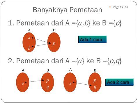 cara membuat grafik persamaan garis lurus dengan m s excel fungsi dan persamaan garis